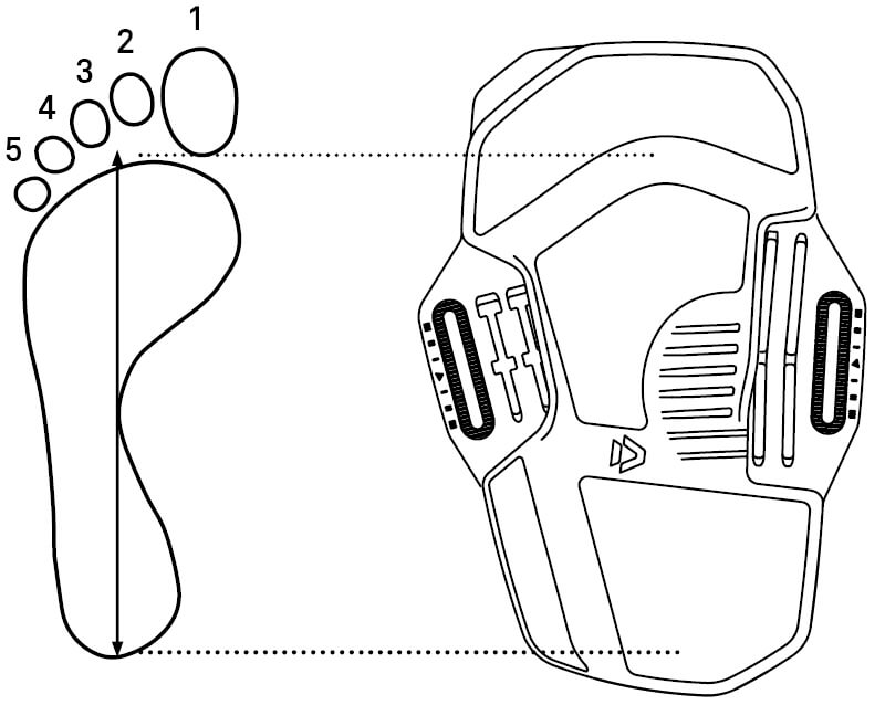 Duotone Kiteboarding Entity Sizefinder